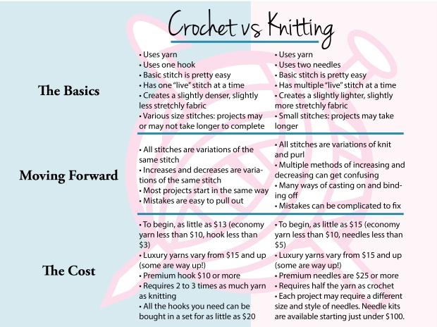 Crochet vs knitting.jpg